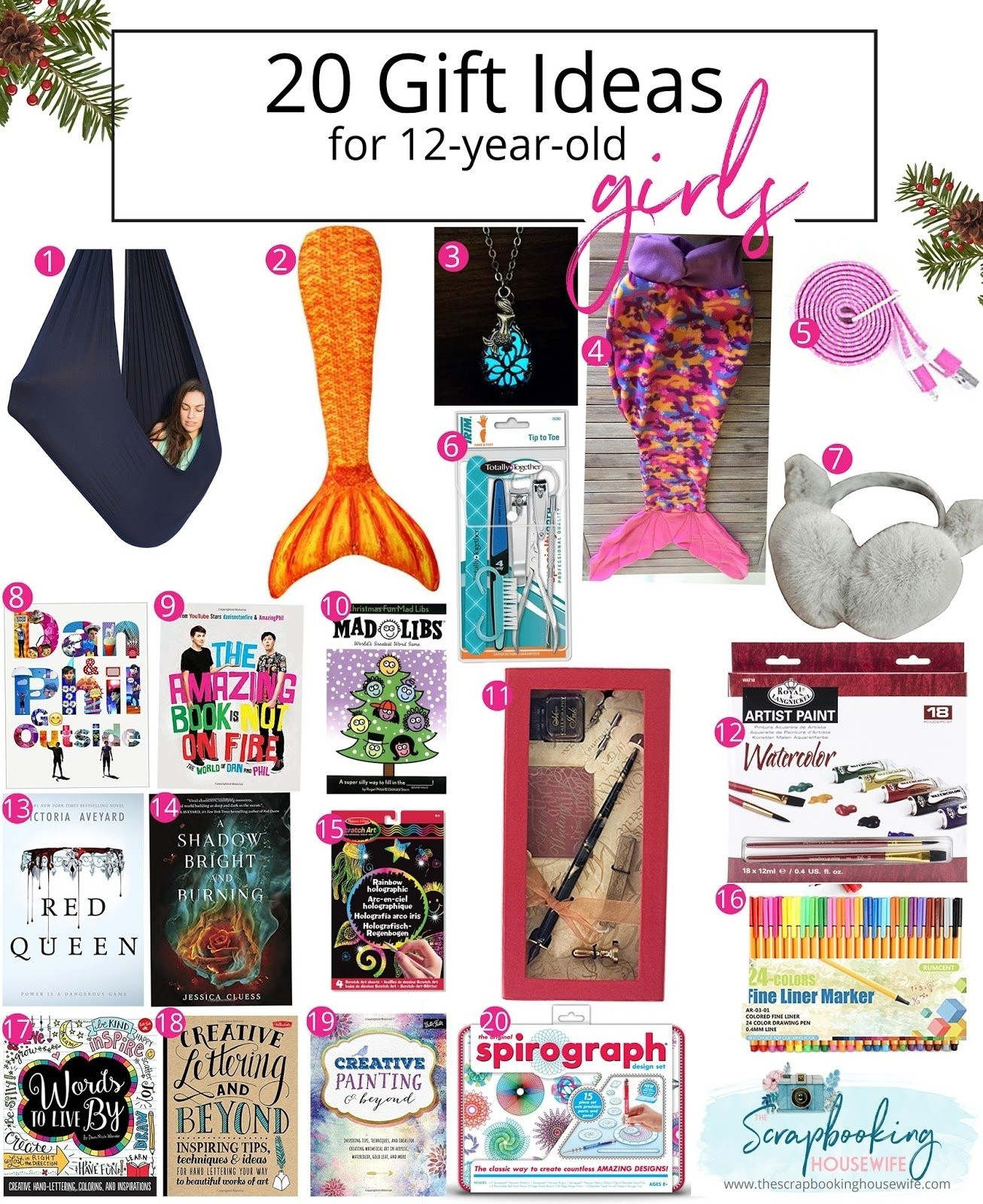 Gift Ideas For 18 Year Old Girls  10 Lovely 18 Year Old Christmas Gift Ideas
