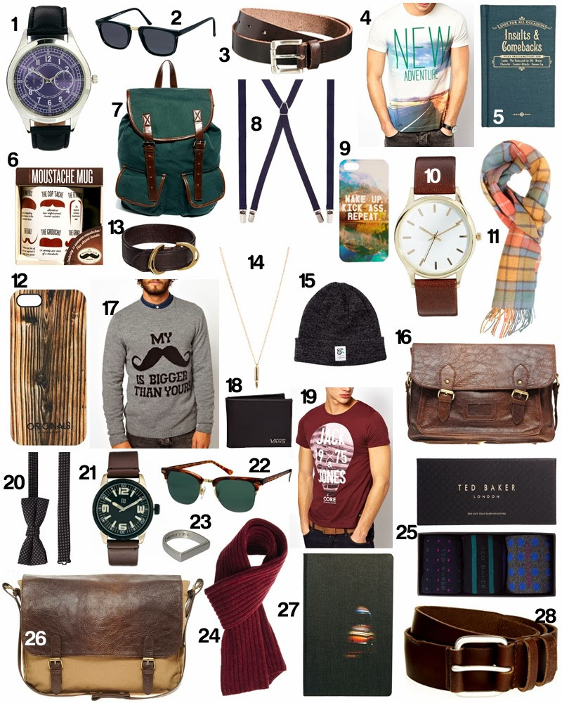 Best ideas about Gift Ideas For 65 Year Old Man . Save or Pin Best Mens Gift Under 1000 Gift Ftempo Now.