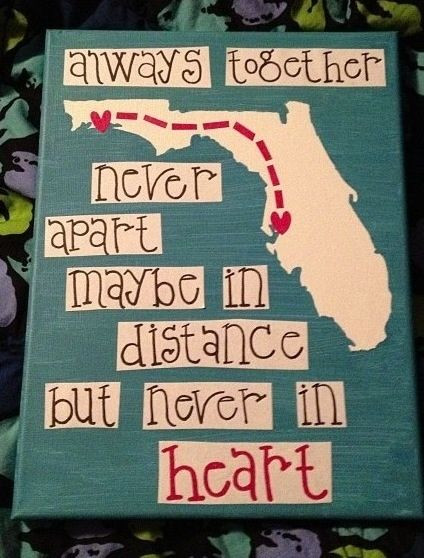Going Away Gift Ideas For Girlfriend  Best 25 Graduation Gifts ideas on Pinterest
