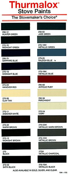 Best ideas about High Heat Paint Colors . Save or Pin 1000 images about high heat paint on Pinterest Now.