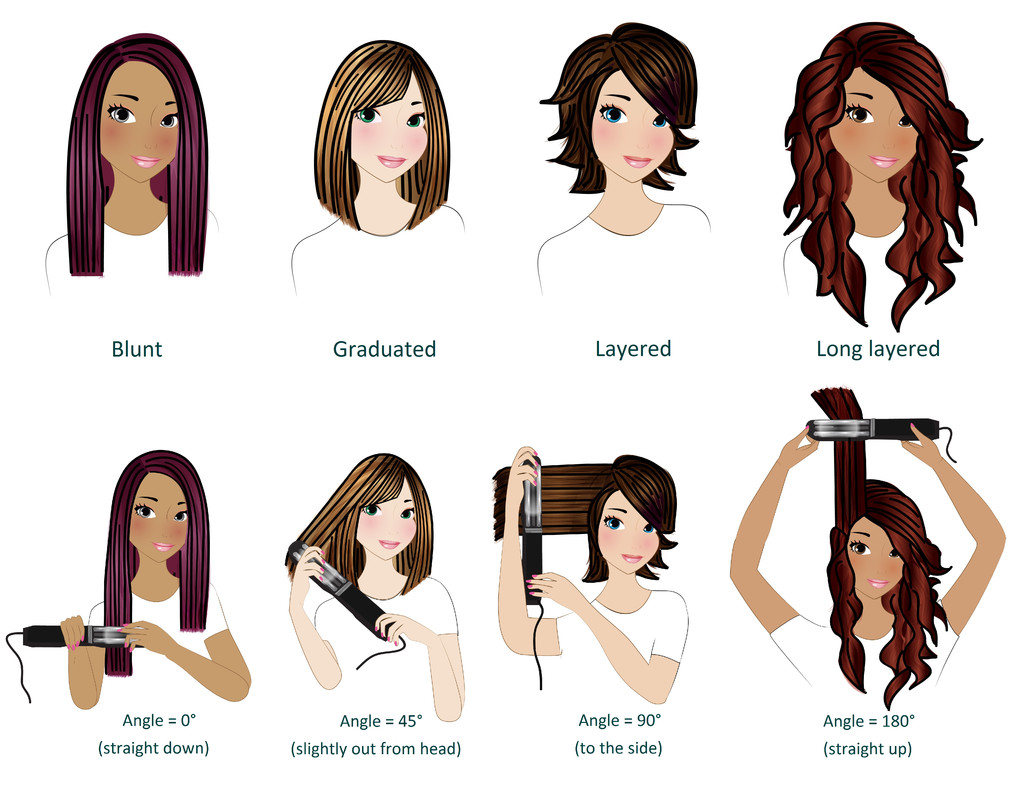 Best ideas about How To Cut Layers In Long Hair Yourself . Save or Pin Zylist clipper & trimmer for bang trims and cutting longer Now.