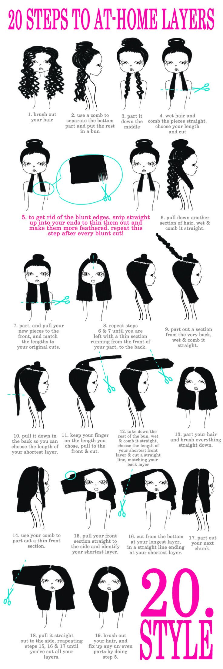 Best ideas about How To Cut Layers In Long Hair Yourself . Save or Pin Friend made this diagram how to cut layered hair she cuts Now.