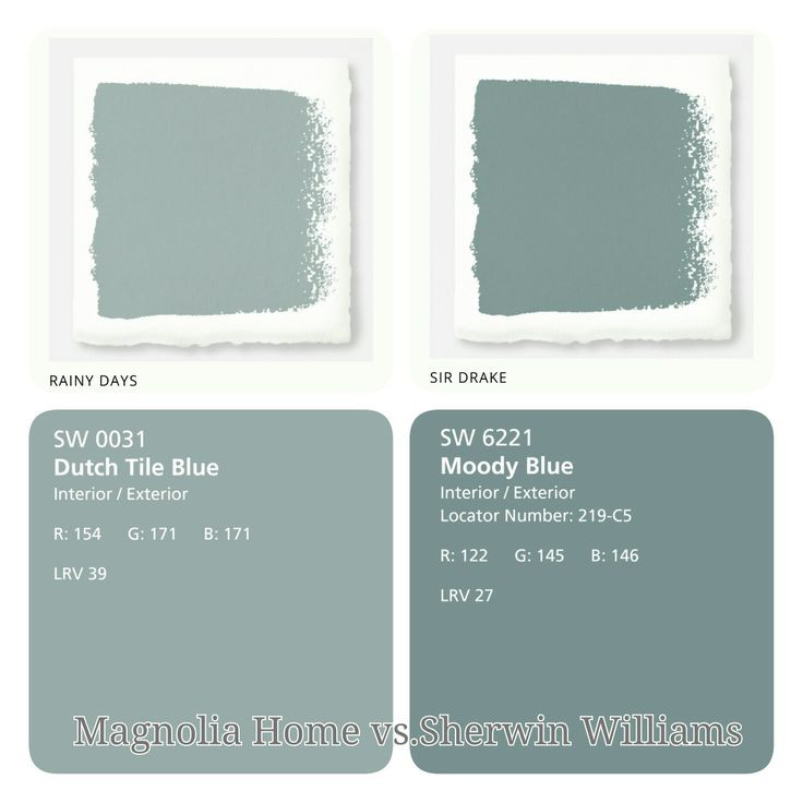 Best ideas about Joanna Gaines Paint Colors Sherwin Williams . Save or Pin 25 bästa idéerna om Moody blues på Pinterest Now.