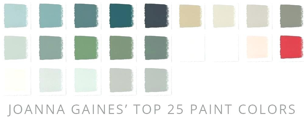 Best ideas about Joanna Gaines Paint Colors Sherwin Williams . Save or Pin Joanna Gaines Paint Colors Paint Colors Matched To Fixer Now.