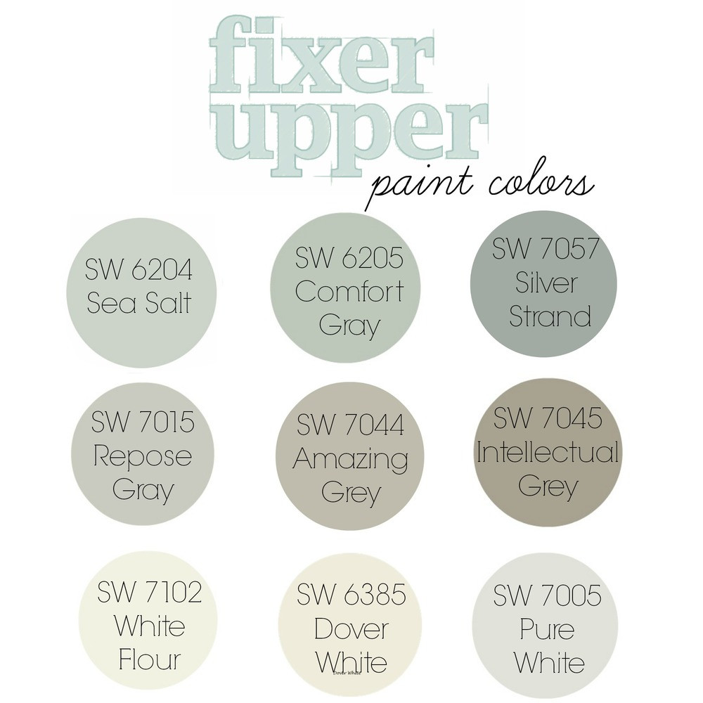 "Best ideas about Joanna Gaines Paint Colors Sherwin Williams . Save or Pin Plum Pretty Decor & Design Co How to that ""Fixer Upper Now."