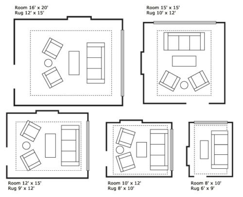 Best ideas about Living Room Dimensions . Save or Pin Classic Apartment Size Sofas Living Room Furniture Listed Now.