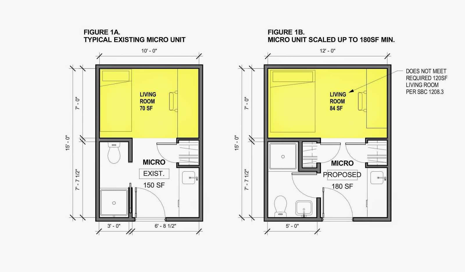 Best ideas about Living Room Dimensions . Save or Pin Average Living Room Size And Kitchen Table Sizes Home Now.