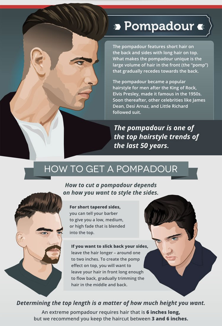 Male Hairstyle Names  60 S Mens Hairstyles Names