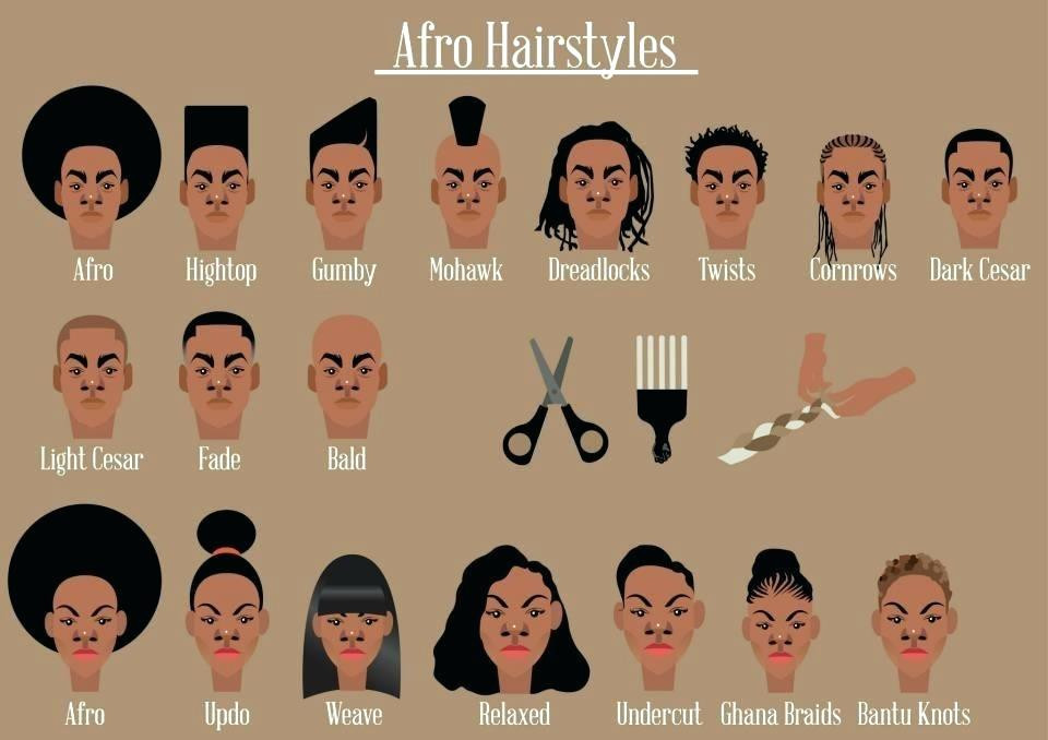 Male Hairstyle Names  hairstyle names for men Hairstyle & Tatto Inspiration