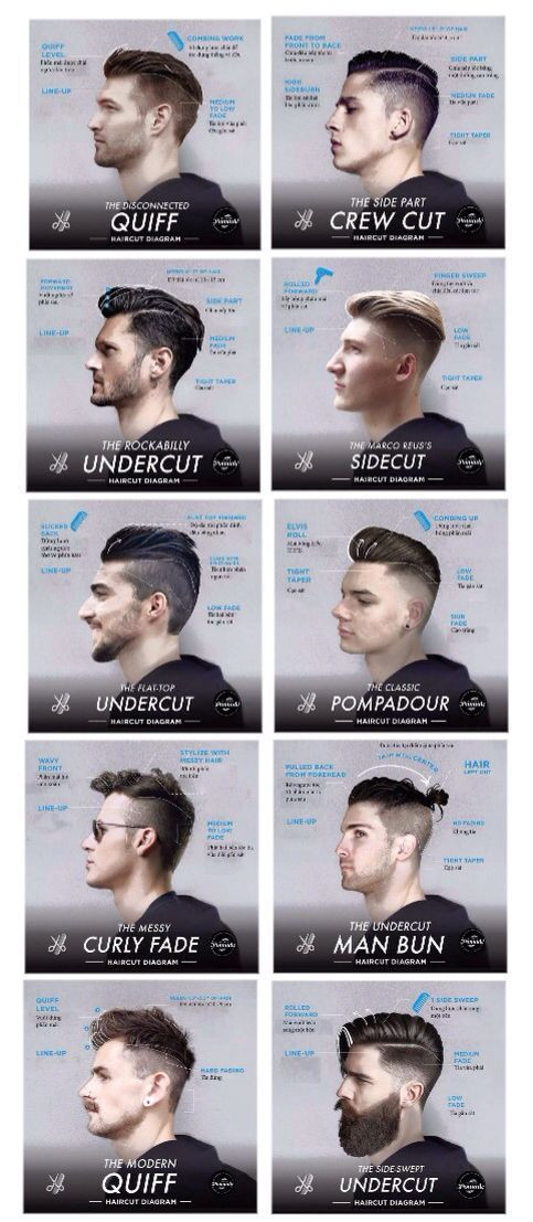 Male Hairstyle Names  Men Hairstyles Names List