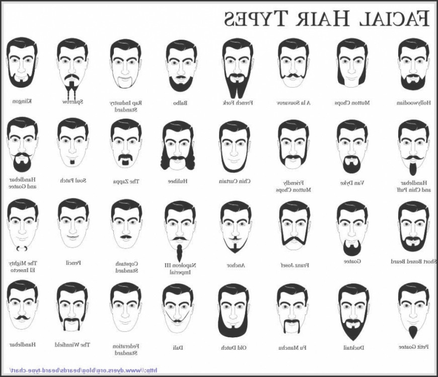 Male Hairstyle Names  Men Hairstyles Names