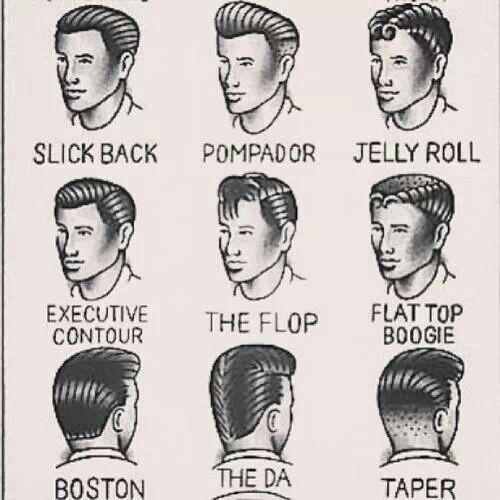 Male Hairstyle Names  50s salon names