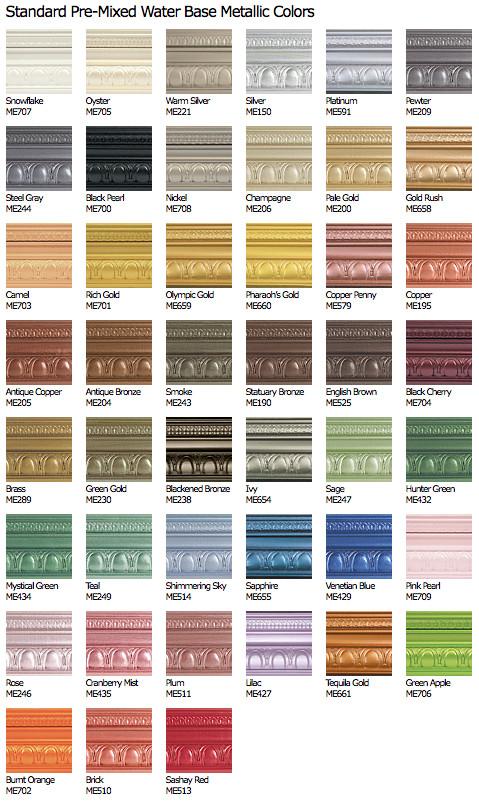 Best ideas about Metallic Paint Colors . Save or Pin garden decor diy Now.