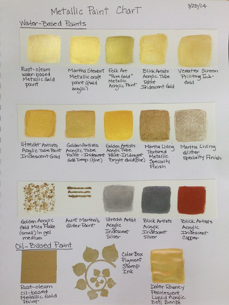 Best ideas about Metallic Spray Paint Colors . Save or Pin Best 25 Metallic paint ideas only on Pinterest Now.