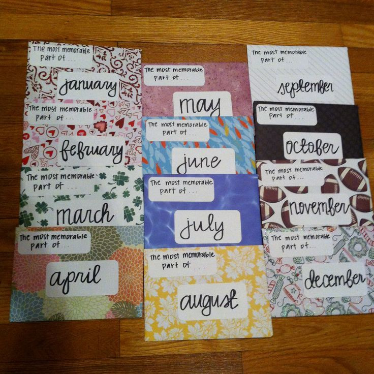 One Year Anniversary Gift Ideas For Boyfriend  Diy 1 Year Anniversary Gifts For Boyfriend
