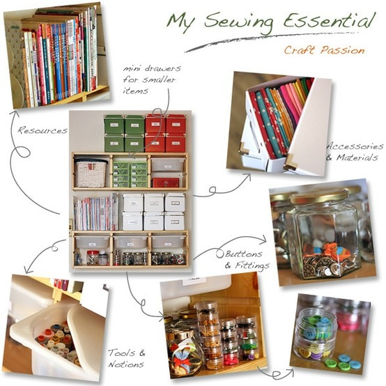 Organization Ideas For Craft Room  Craft Room Organization & Storage Ideas