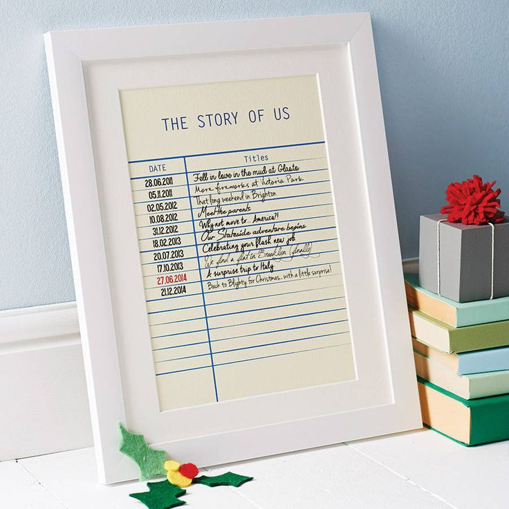 Best ideas about Paper Anniversary Gift Ideas For Him . Save or Pin Personalised Story Library Card Print Now.