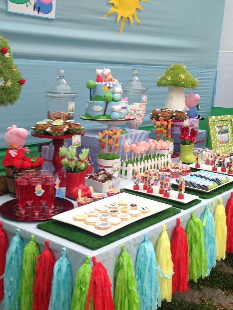 Best ideas about Peppa Pig Birthday Party Decorations . Save or Pin Peppa Pig Birthday Party Ideas 9 of 15 Now.