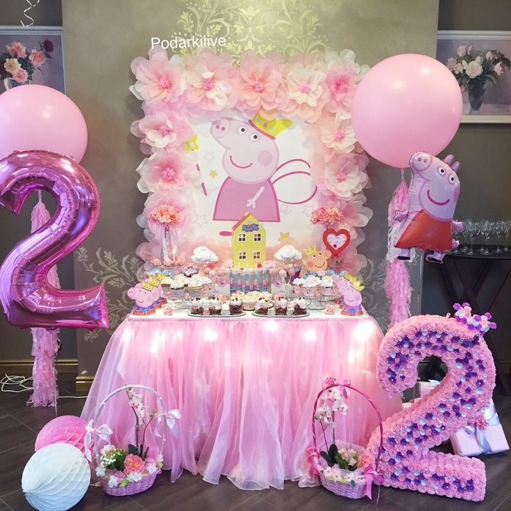 Best ideas about Peppa Pig Birthday Party Decorations . Save or Pin 316 best images about Peppa Pig Party on Pinterest Now.