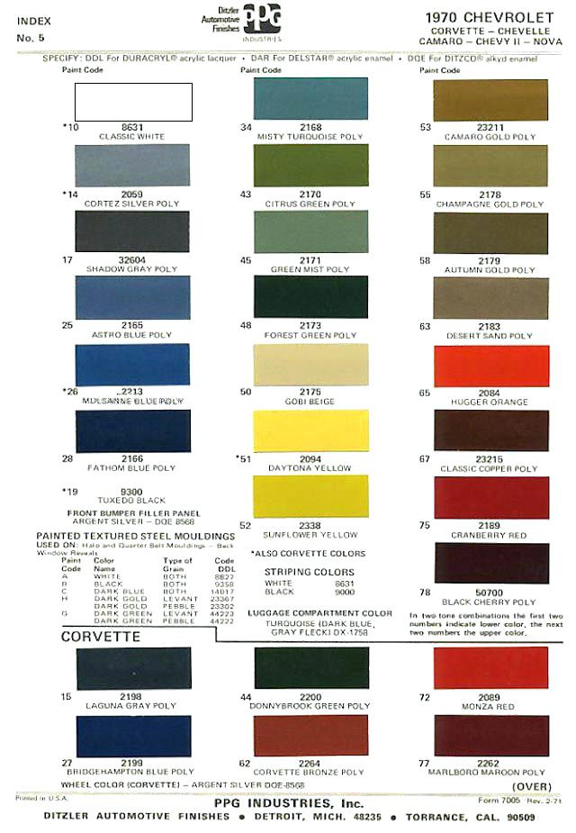 Best ideas about Pittsburgh Paint Colors . Save or Pin Pittsburgh Paint Stain Colors Paint Colors Exterior Dill Now.
