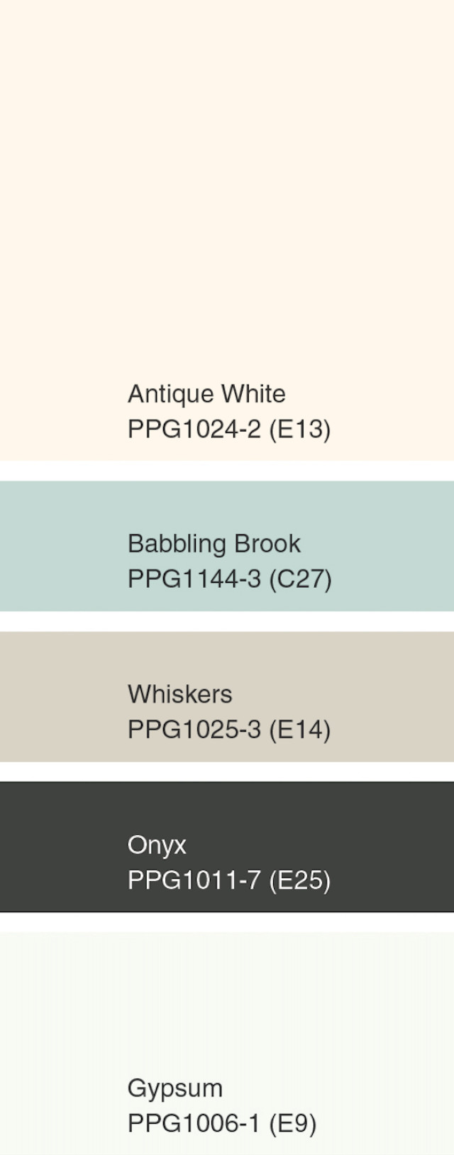 Best ideas about Pittsburgh Paint Colors . Save or Pin Small Space Check Out these Top Paint Colors from PPG Now.