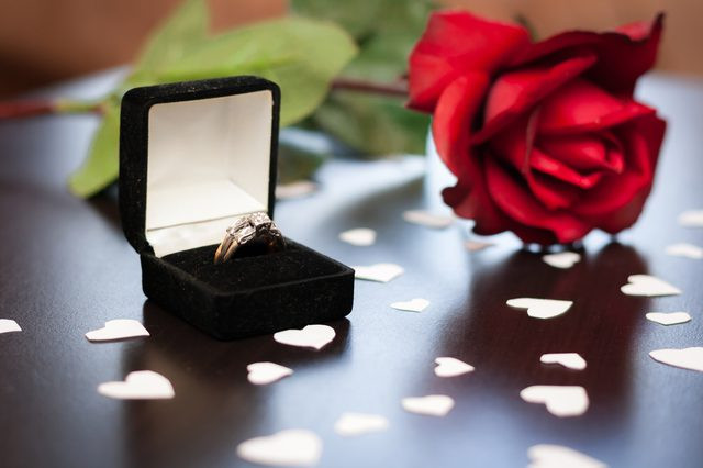 Romantic Birthday Gift Ideas Her  Most Romantic Birthday Gifts for Her with