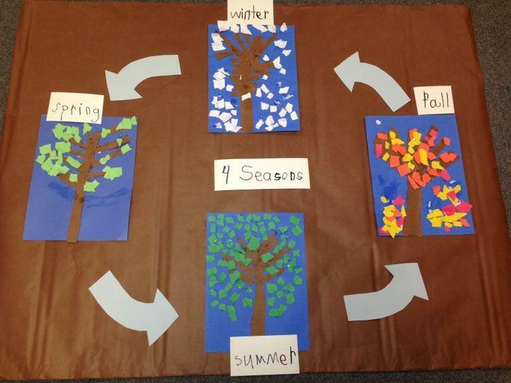 Season Crafts For Preschoolers  13 best Lesson Plan Seasons images on Pinterest
