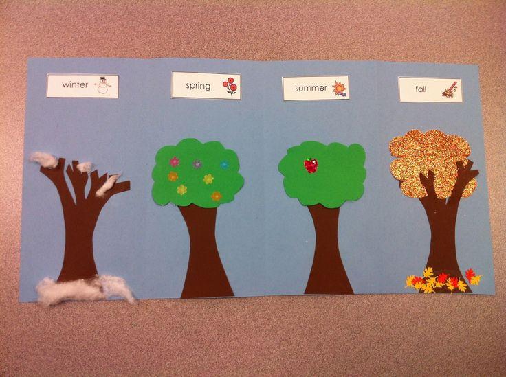 Season Crafts For Preschoolers  Four Seasons Craft for Preschool Kindergarten