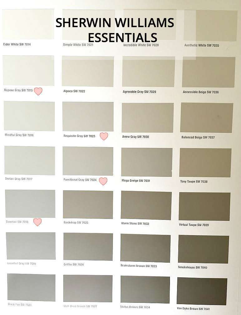Best ideas about Sherwin Williams Paint Colors Gray . Save or Pin Sherwin Williams Gray Versus Greige Now.