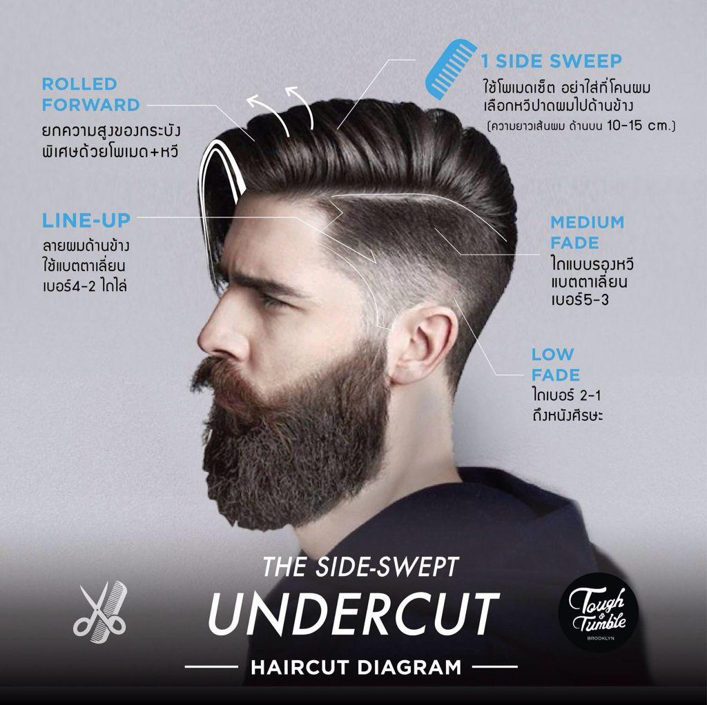 Side Swept Undercut Hairstyle  Side Swept Undercut Men s Hair Style Pinterest