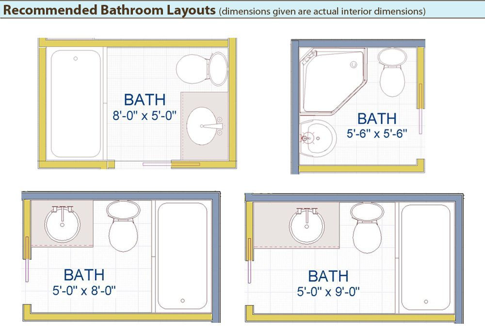 Best ideas about Small Bathroom Dimensions . Save or Pin 37 Tiny House Bathroom Designs That Will Inspire You Now.