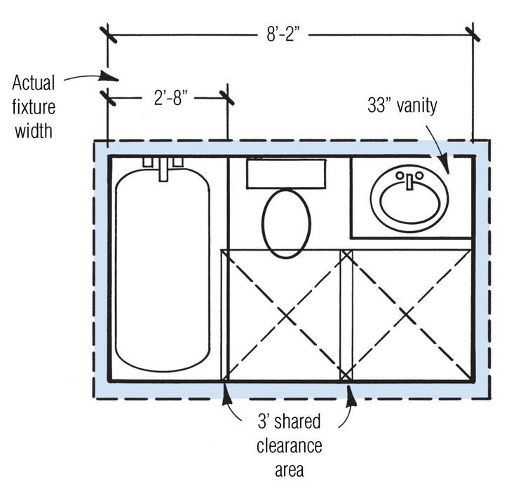 Best ideas about Small Bathroom Dimensions . Save or Pin 25 best ideas about 5x7 Bathroom Layout on Pinterest Now.