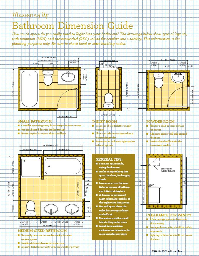 Best ideas about Small Bathroom Dimensions . Save or Pin Small Bathroom Layout on Pinterest Now.