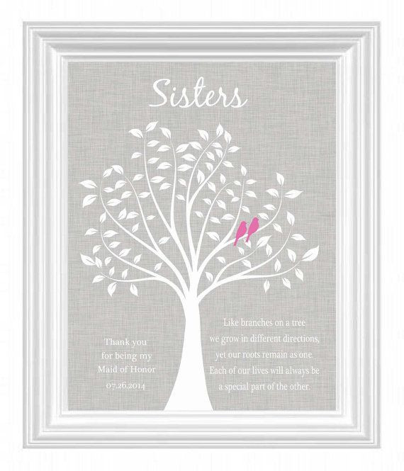 Wedding Gift Ideas For Brother  Cool Wedding Gift Ideas for Sister You Can Consider