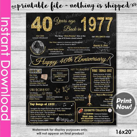 Work Anniversary Gift Ideas  40th Anniversary Gift INSTANT DOWNLOAD 40th Wedding
