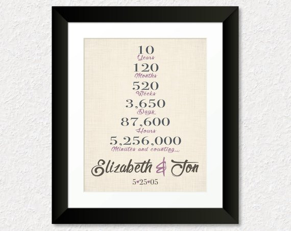 Best ideas about 10 Year Wedding Anniversary Gift Ideas For Her . Save or Pin 10 Year Anniversary Present Anniversary Gift for Her Now.