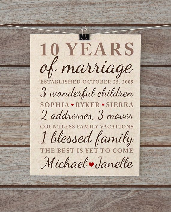 Best ideas about 10 Year Wedding Anniversary Gift Ideas For Her . Save or Pin 10 Year Anniversary Gift Wedding Anniversary Important Dates Now.