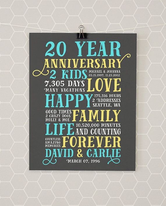 Best ideas about 20 Year Anniversary Gift Ideas . Save or Pin 1000 ideas about 20th Anniversary Gifts on Pinterest Now.