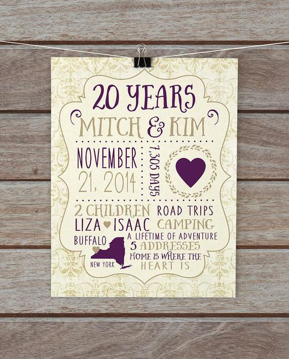 Best ideas about 20 Year Anniversary Gift Ideas . Save or Pin 20 Year Anniversary Anniversary Present Custom Gift for Now.