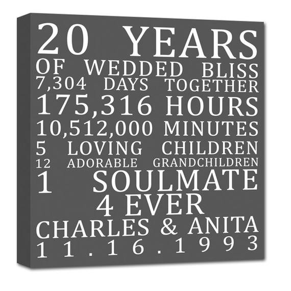 Best ideas about 20 Year Anniversary Gift Ideas . Save or Pin Anniversary Gift Personalized Our Life Story Stats Marriage Now.