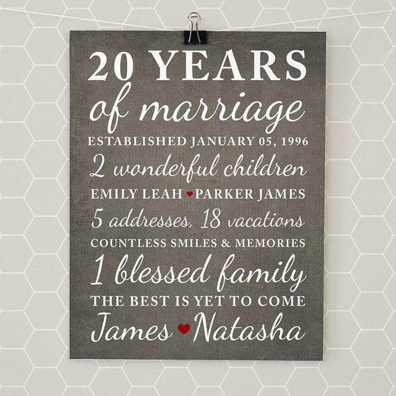 Best ideas about 20 Year Anniversary Gift Ideas . Save or Pin Anniversary Gifts for 20th Anniversary 20 Year Anniversary Now.