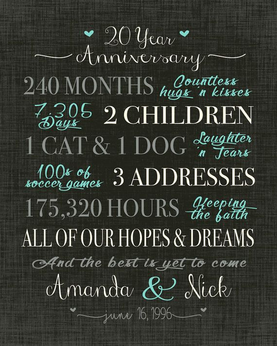 Best ideas about 20 Year Anniversary Gift Ideas . Save or Pin 20 Year Anniversary Gift Wedding Anniversary Gift by Now.
