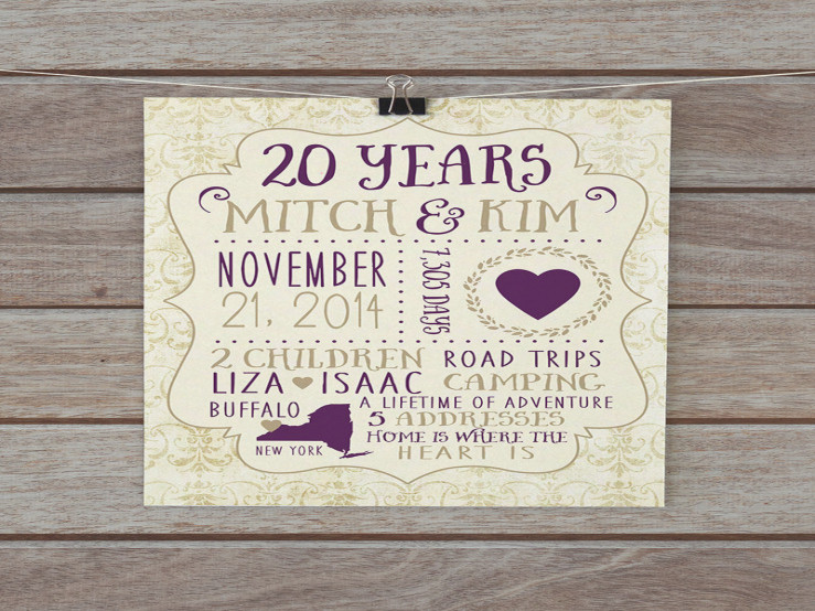 Best ideas about 20Th Wedding Anniversary Gift Ideas For Her . Save or Pin 20th Wedding Anniversary Gift Ideas For Couple Lading Now.