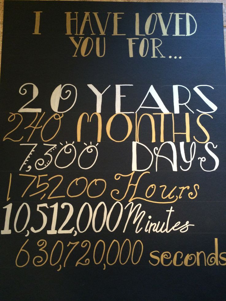 Best ideas about 20Th Wedding Anniversary Gift Ideas For Her . Save or Pin 20 year anniversary wedding t Gifts Pinterest Now.