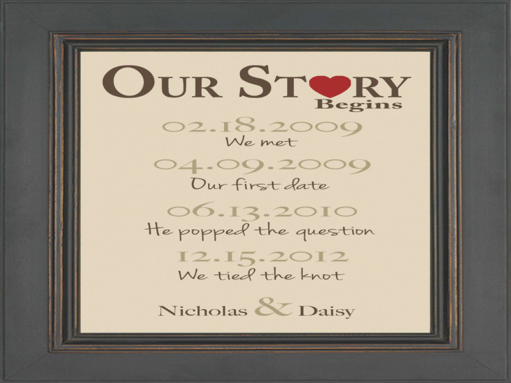 Best ideas about 23Rd Wedding Anniversary Gift Ideas Husband . Save or Pin Best Anniversary Gift For Husband Gift Ftempo Now.