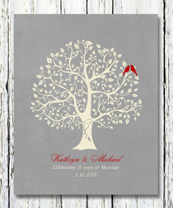 Best ideas about 25Th Anniversary Gift Ideas For Parents . Save or Pin Wedding Anniversary Gifts 25th Wedding Anniversary Gift Now.