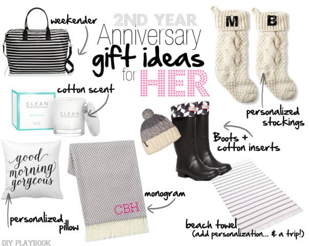 Best ideas about 2Nd Anniversary Gift Ideas For Her . Save or Pin 2nd Wedding Anniversary Cotton Gift Ideas for Him and Her Now.