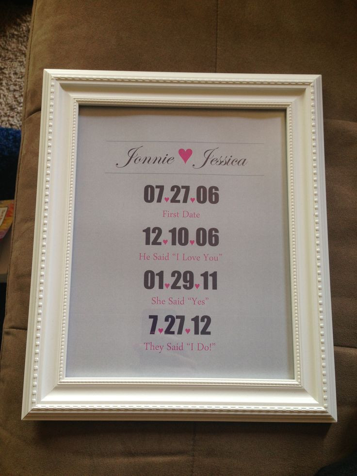 Best ideas about 3 Year Anniversary Gift Ideas For Him . Save or Pin 1000 images about Anniversary Ideas Now.
