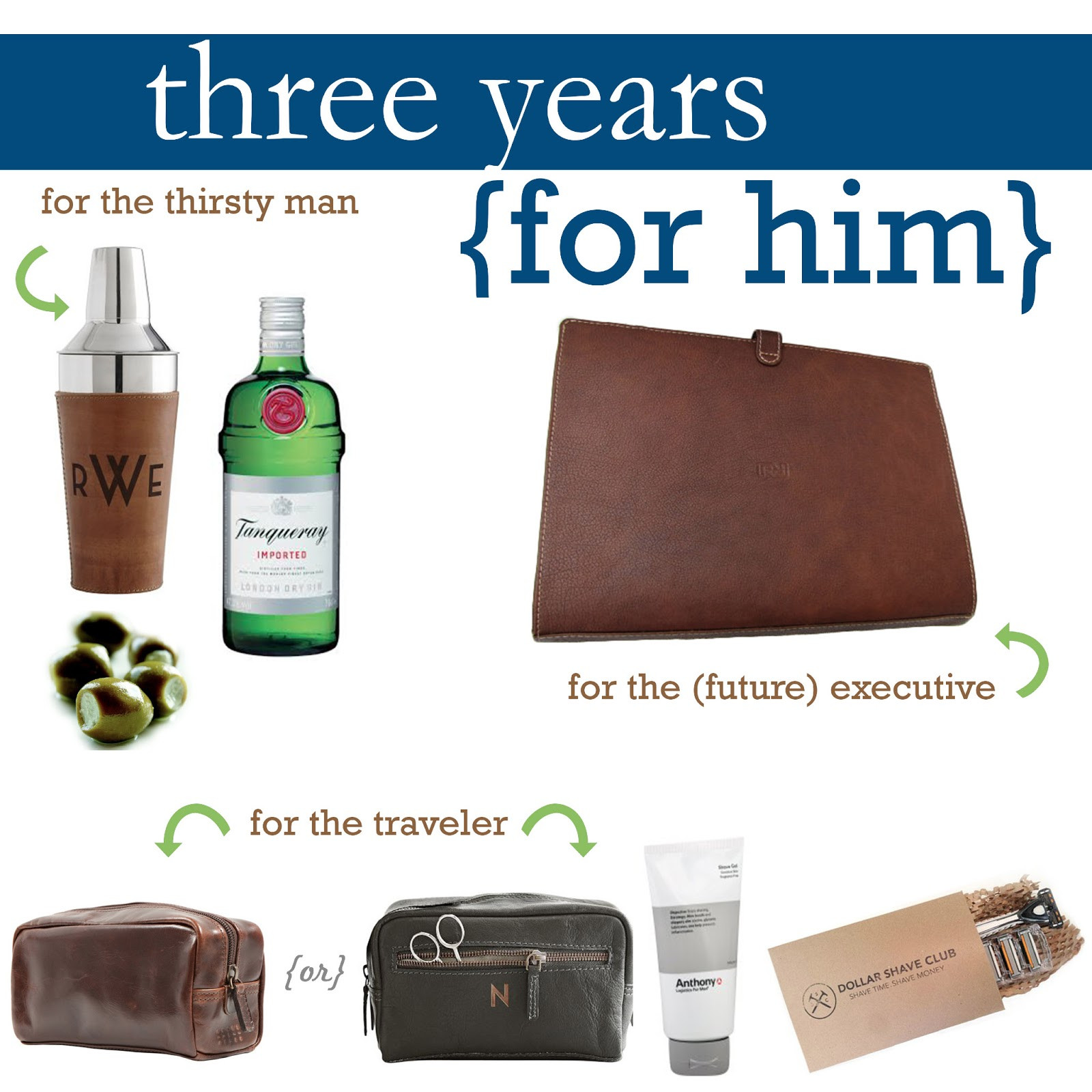 Best ideas about 3 Year Anniversary Gift Ideas For Him . Save or Pin Just f Square Leather Gift Guide Three Year Anniversary Now.