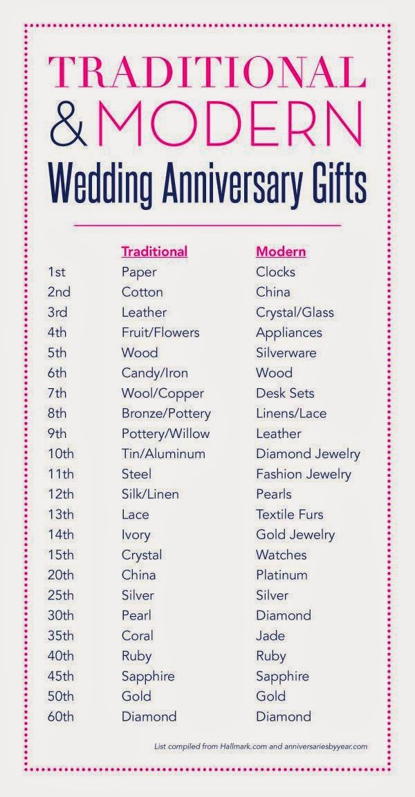 Best ideas about 3 Year Wedding Anniversary Gift Ideas For Him . Save or Pin Best 25 3rd year anniversary ts for him ideas on Now.